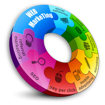 web marketing circular puzzle