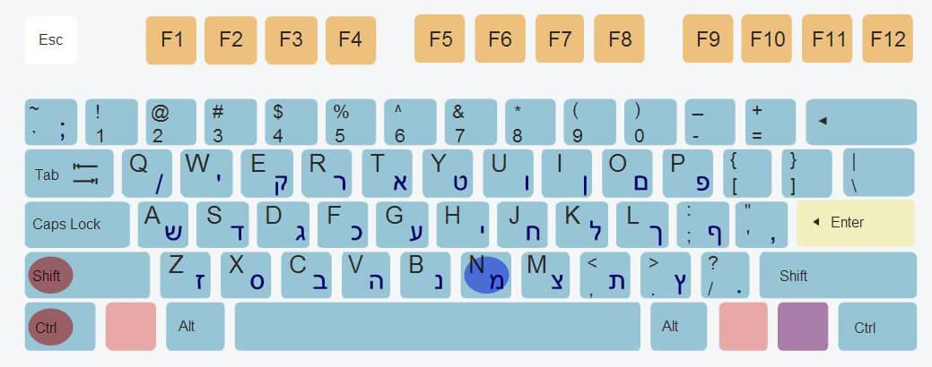 ctrlshiftn_keybord